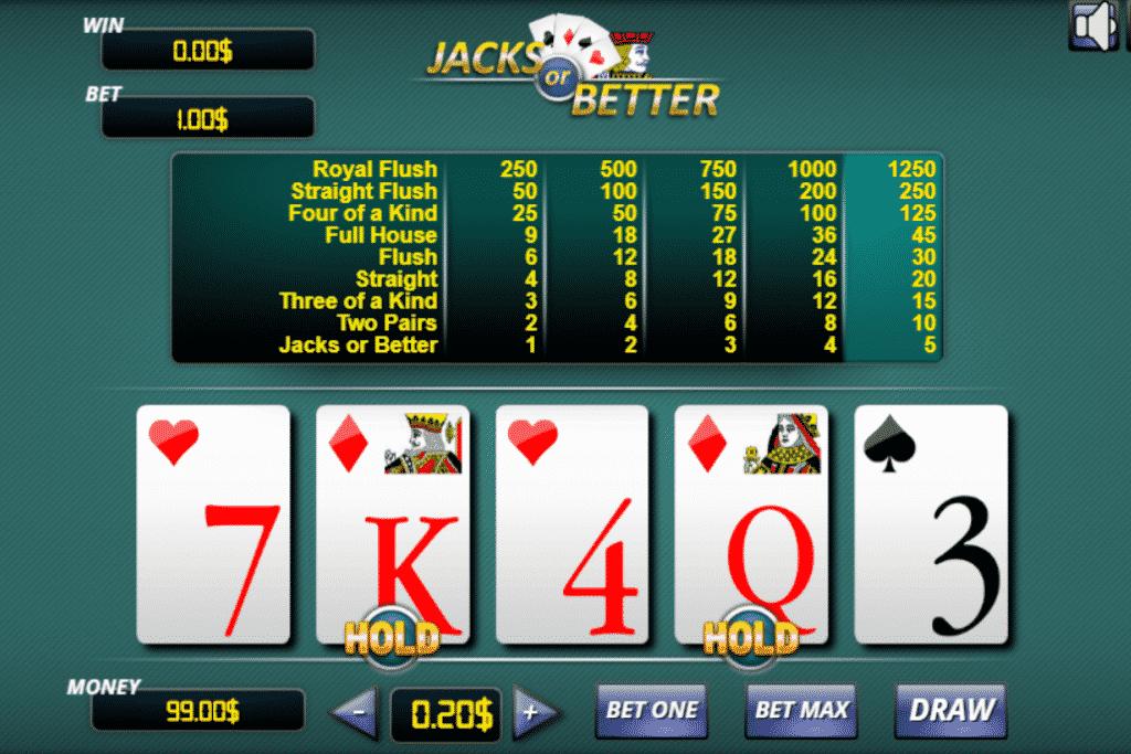 Tabela de Pagamentos do Vídeo Poker
